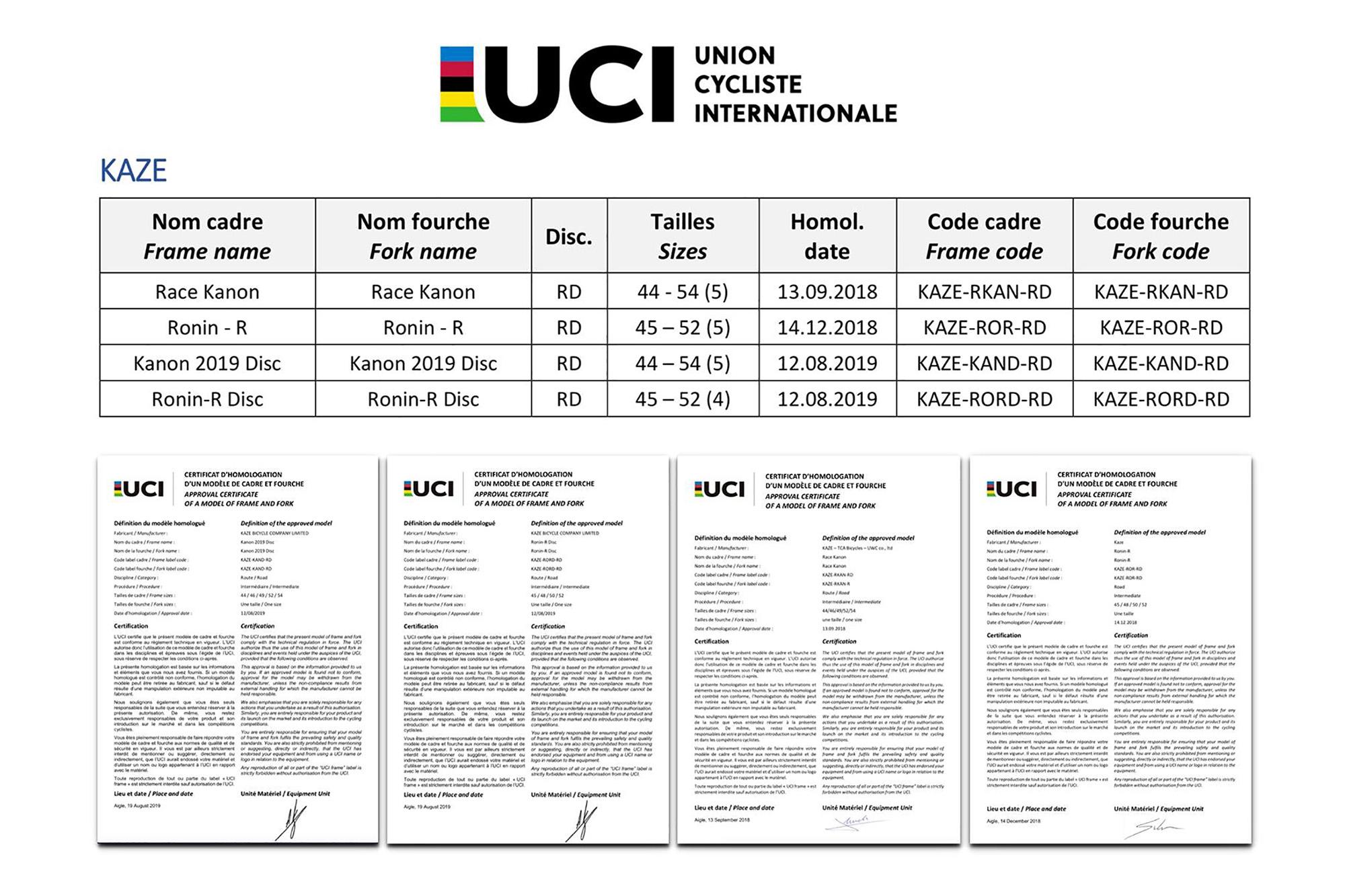 KAZE RACE ได้มาตรฐาน ของสหพันธ์จักรยานนานาชาติ หรือ UCI
